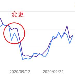 Google サーチコンソール 表示数 アクセス数 推移 グラフ 1か月 元に戻る